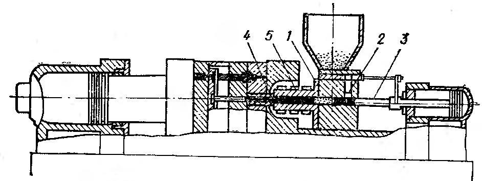 Схема литейной машины для керамических масс.