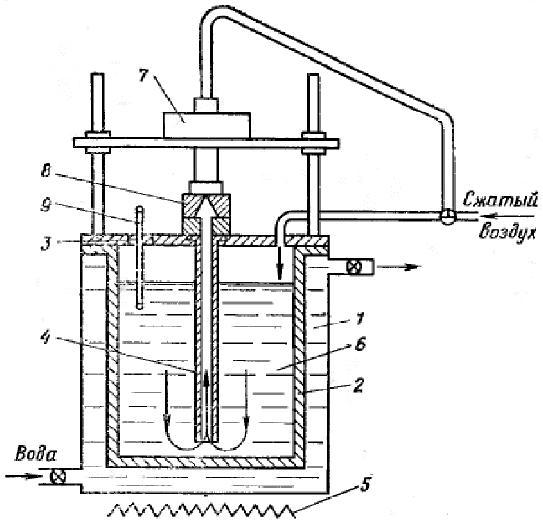 Принципиальная схема литьевого аппарата