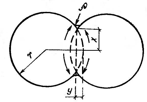 Модель спекания по диффузионному механизму