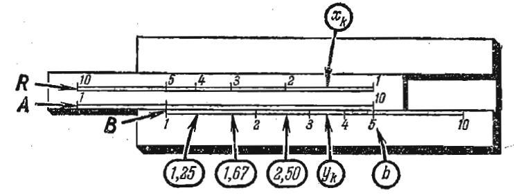 линией на шкале R,