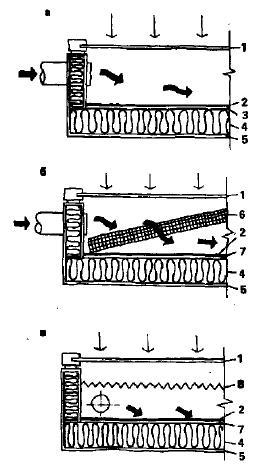 Конструкции воздушных коллекторов
