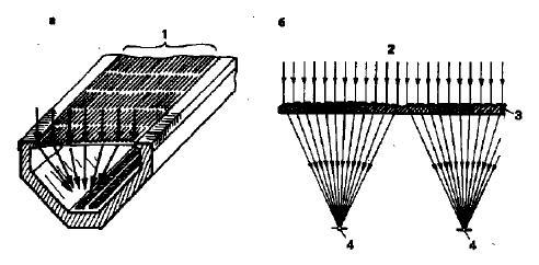 Коллектор с солнечным концентратором в виде линзы Френеля