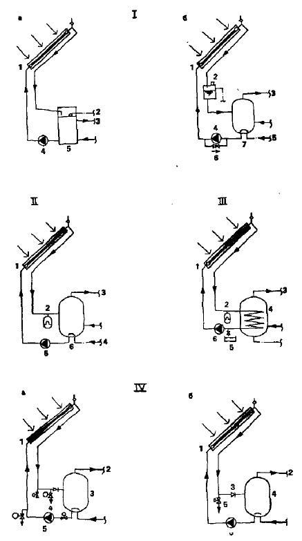 Меры предотвращения замерзания жидкого теплоносителя