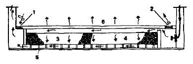 Аккумулятор тепла из гравия, размещенный пол полом и предназначенный для обогрева дома через пол