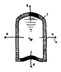 Теплопотери в теплоаккумуляторном баке