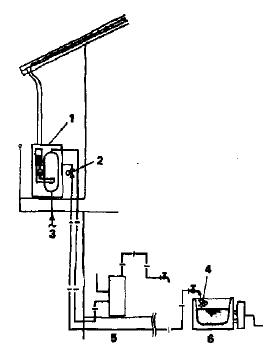 Схема работы ванны, обеспечивающейся горячей водой из теплоаккумуляторного бака