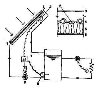 Датчики разность температур, регулирующий работу коллекторных насосов