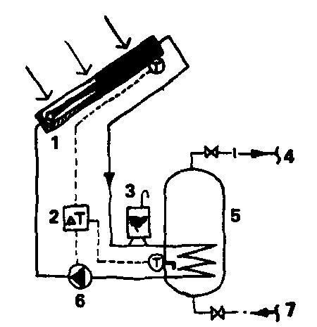 Система горячего водоснабжения с принудительной циркуляцией воды