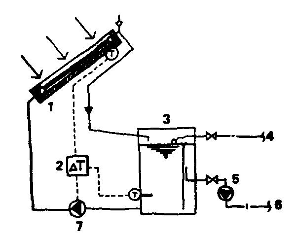Система горячего водоснабжения с принудительной циркуляцией воды (непосредственный нагрев)
