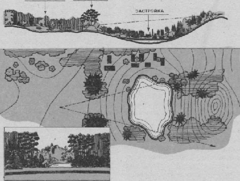 Иллюзорное увеличение между зрителем и площади парка путем скрытия пейзажем местности