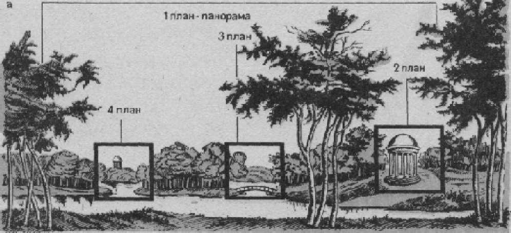 Приемы построения пространственных планов пейзажных картин