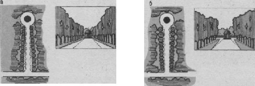 Зрительное  увеличение (а) и сокращение (б) длины аллей