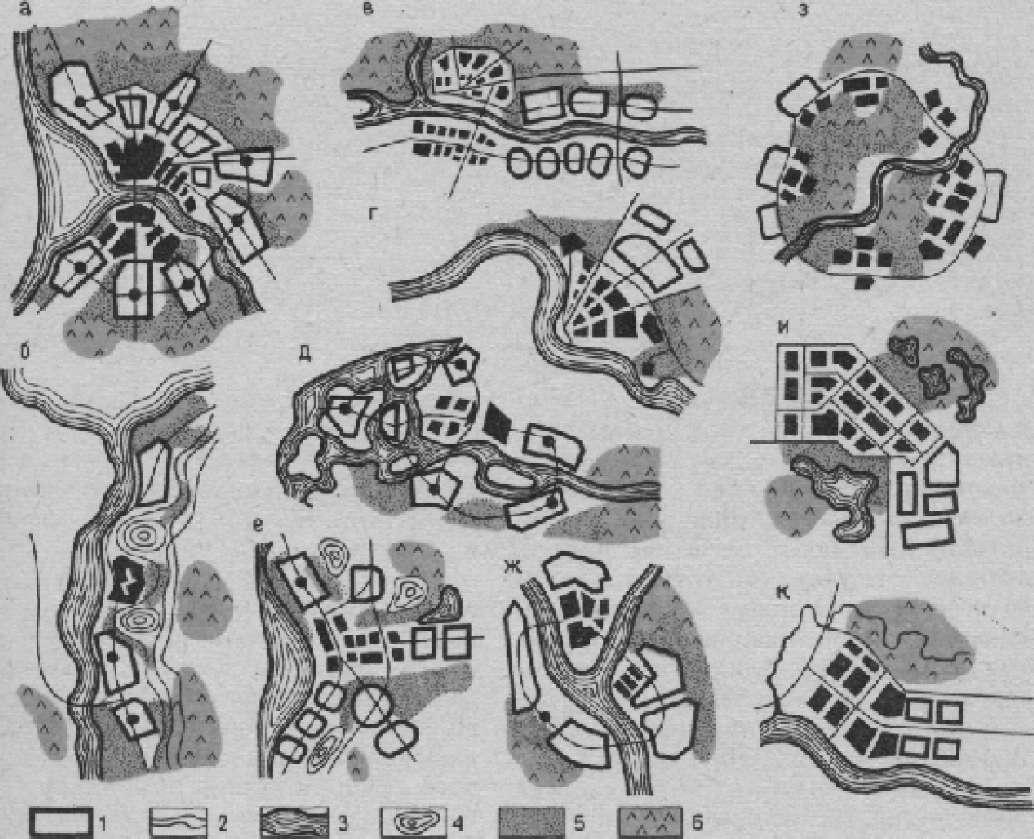 Основные типы планировочных систем озеленения северных городов (по Ю. Б. Хромову)