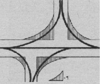 Примеры примыкания дорожек 1 — зона вытаптывания