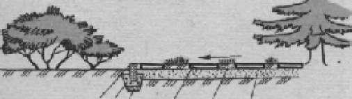 Конструкция дорожки на песчаном основании