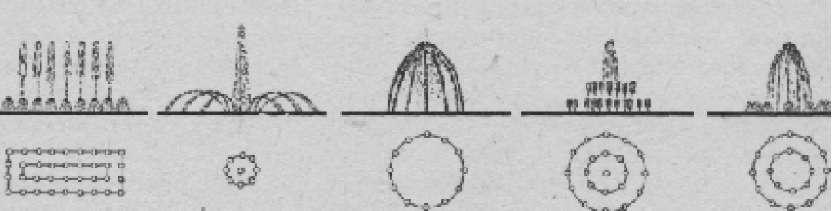 Варианты композиции из фонтана от высоты водных струй (а) Зависимость струй