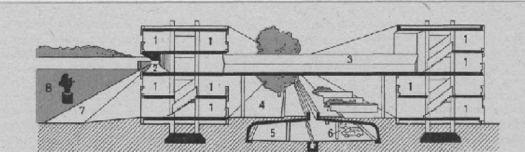 Схематический разрез по полосе жилой застройки в «горизонтальном городе»