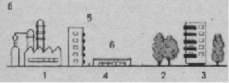 Организация шумозащиты жилых районов, расположенных вблизи промышленных предприятий